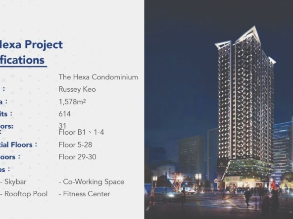 specifications of condo project